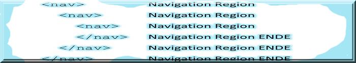 Stilisiertes Beispiel eines Seitenaufbaus von identifizierten Regionen mit dem nav-Element