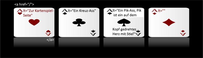 Die 4 Asse eines Kartenspiels mit funktionalem, identifizierenden, beschreibenden und leerem Alternativtext