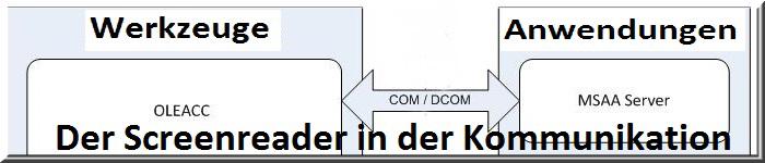 hol- und bringschuld